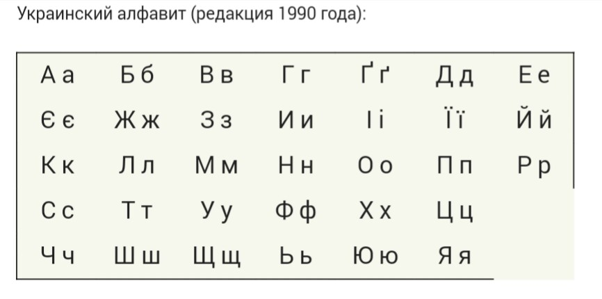 Украинский язык алфавит
